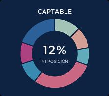 captable-graph