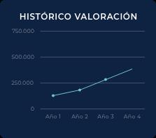 rating-graph