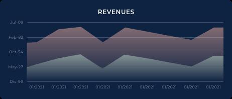 revenues-kpi